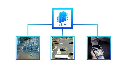 ESIM500.jpg